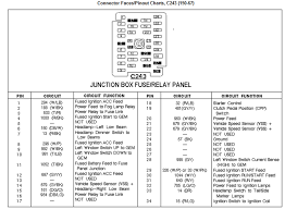 1998 ford pick up fuse box 1998 wiring diagrams online