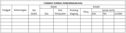 Contoh transaksi pengeluaran kas tgl 1 des 2010 dibayar biaya gaji (wages n salarie expense) rp. Format Jurnal Penerimaan Pengeluaran Kas Jurnal Pembelian Jurnal Penjualan Dan Jurnal Umum