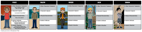 lord of the flies summary lord of the flies characters lord of the flies characters