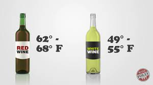 Red And White Wine Temperature Guide Wine Folly
