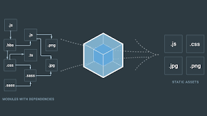 Webpack – A Detailed Introduction — Smashing Magazine