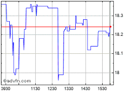 Charlotte S Web Stock Chart Charlottes Web Holdings Inc Stock Chart Cweb