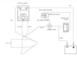 minn kota trolling motor wiring diagram readingrat net minn kota trolling motor plug and receptacle wiring diagram at Minn Kota 24 Volt Trolling Motor Wiring Diagram