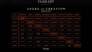 MMO Ashes of Creation May Just Reinvent ...