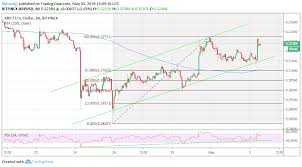 Ripple Xrp Price Prediction Focus Stays On 0 4000 By The