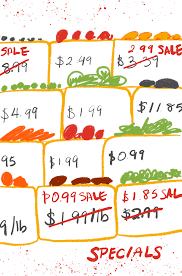 How The Reverse Shopping List Works Garlic Delight