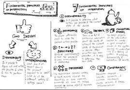 7 Principles Of Design 7 Fundamental Principles Of Interaction Sketchnote