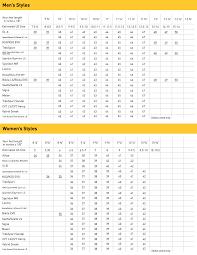 25 Most Popular Vibram Fivefingers Sizing Chart