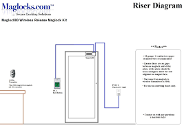 access control door wiring diagram boulderrail org Door Strike Wiring Diagram diagram access control device throughout magloc880 880lb wireless release maglock kit by transmitter best access control door wiring electric door strike diode wiring diagram