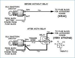 trigger switch wiring diagram new starter relay wiring diagram starter relay wiring diagram pdf trigger switch wiring diagram new starter relay wiring diagram bestharleylinksfo