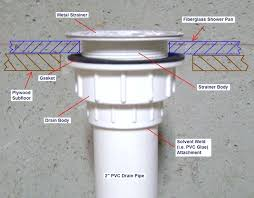 leaky shower drain repair installation diagram bathroom and bathtubs leak fix tile shower pan leak drain repair