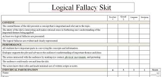 logical fallacies essay liceotok reasonrubric logical fallacies screenshot png liceotok reasonrubric logical fallacies screenshot png