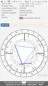 James Franco Birth Chart X Paranormal Thread 20207595