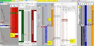Data Feed Problem Different To Jigsaw Dom Sierra Chart