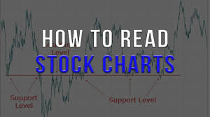 How To Read Charts And Graphs For Stocks How To Read Stock Charts
