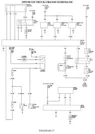 1995 chevy silverado wiring diagram wellread me 1995 chevy 3500 wiring diagram repair guides wiring diagrams autozone com and 1995 chevy silverado diagram
