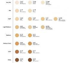 Bourjois Foundation Shade Chart The Ordinary Colours Coverage Foundation Serum Foundation