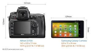 Nikon D700 vs Samsung Galaxy Camera ...