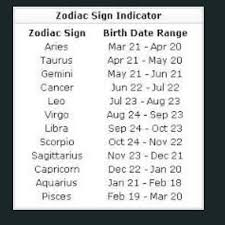 Zodiac Soulmates Chart Who Is Your Idol Soulmate Based On You Zodiac Allkpop Forums