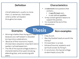 essay definition and examples co essay definition and examples
