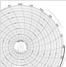 Honeywell Circular Chart Paper 24001660 056 Honeywell Circular Chart
