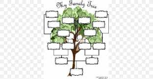 Genealogy Family Tree Template Diagram Chart Png 615x424px