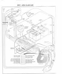 club car golf cart wiring diagram 48 volt wiring diagram electric club car wiring diagrams
