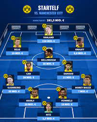 Transfermarkt.de - So geht der BVB heute Abend ins Viertelfinal-Rückspiel!  ⚫️🟡 Zufrieden mit der Auswahl von Terzic? 🤔