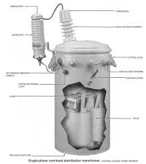 engineering photos,videos and articels (engineering search engine Schematics For Pad Mount Transformer single phase overhead distribution transformer courtesy cooper power system Pad Mount Transformer Installation Details