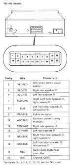wiring diagram jvc car stereo diagram jvc car stereo wiring color jvc car stereo wiring color codes at Jvc Car Stereo Wire Colors