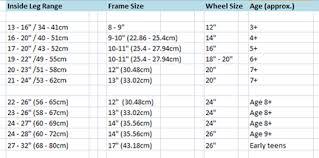 Bike Size Chart Age Kids Bike Sizing Chart Www Bedowntowndaytona Com