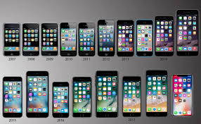 Slideshow How Apples New Iphones Compare To Their Ancestors