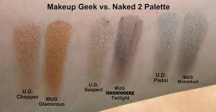 the beautiful life of the next door makeup geek eyeshadow swatches and review