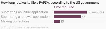 Fafsa Tips To Get More Financial Aid