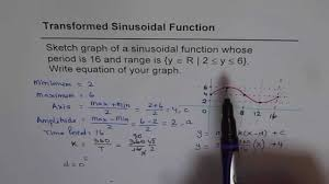 01 sketch graph and write equation of sine given period and range