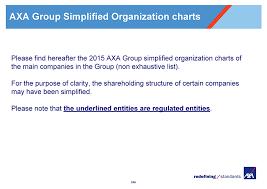 Standard Company Organizational Chart 2015 Axa Group Organization Charts