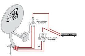 directv satellite dish wiring diagram wiring diagram perf ce satellite hookup diagram wiring diagram meta directv satellite dish wiring diagram