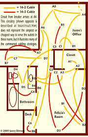 floorplan of a typical circuit cables as run ot lights and outlets in rooms thumbnail the other gives a floorplan