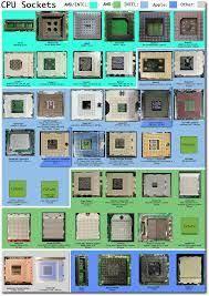 Computer Hardware Chart Google Search Cpu Socket