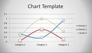 Save A Chart As A Template Use Chart Templates And Save Time Designing Your Charts In