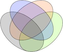 Aaa 2 Venn Diagram