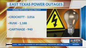 East Texas Lighting Thousands Without Power In East Texas After Sunday Night Storms