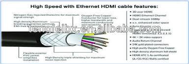 hdmi cable pin diagram wiring wiring diagram Hdmi Wiring Diagram hdmi cable pin diagram wiring wiring diagrams for hdmi cable