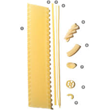 Spaghetti Number Chart A Visual Guide To Pasta Epicurious Com Epicurious Com