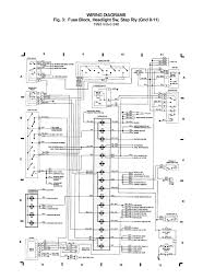 volvo 240 fuse box replacement wiring diagram home volvo 240 fuse diagram wiring diagram list 78 volvo gle fuse box wiring diagram inside 1991