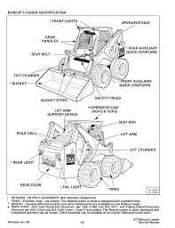 bobcat motor diagram wiring diagram used bobcat motor diagram wiring diagram paper bobcat t190 drive motor diagram bobcat motor diagram