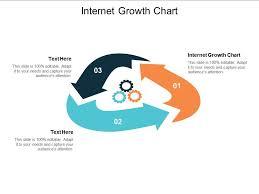 Growth Chart Stencil Designs Internet Growth Chart Ppt Powerpoint Presentation File
