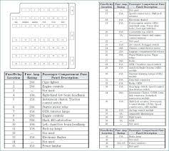 2004 mustang v6 fuse box diagram diagrams com panel layout 2004 ford mustang gt fuse box diagram cobra panel interior under dash 2004 mustang gt fuse box diagram ford