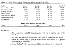 Solved Exhibit 4 1 Wage Survey Results Salaries Of Local