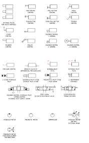 Hydraulic Schematic Symbols Chart